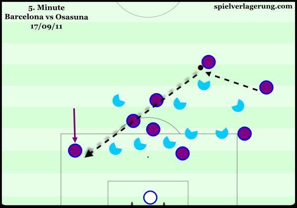 Barca switch vs Osasuna