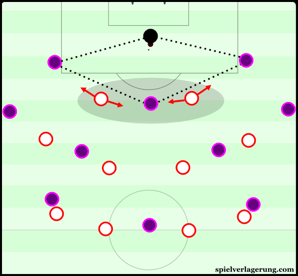 Barcelona's shape vs Bilbao's pressing