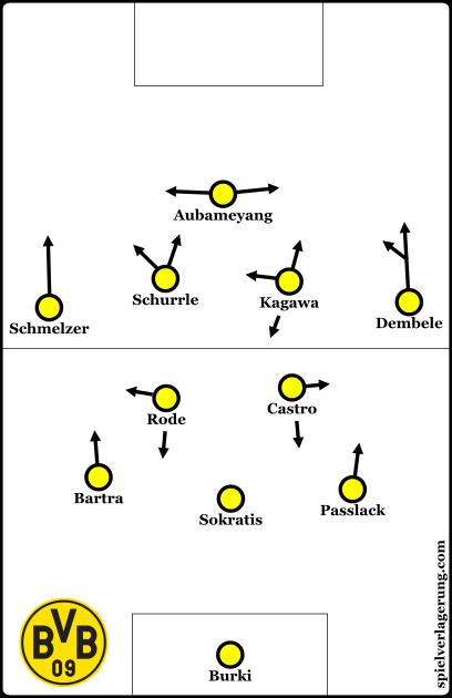 Dortmund often shifted into a 3-2-4-1 shape.