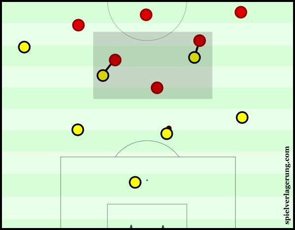 Mainz' blocked access into Dortmund's midfield quite well.