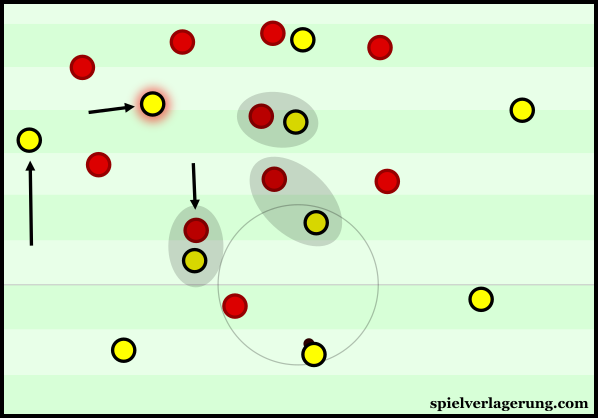 Shürrle came inside with the intention of being the '+1' against an occupied Mainz midfield.