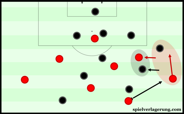 With Mata moving inside, space was given for Valencia to isolate Targett.