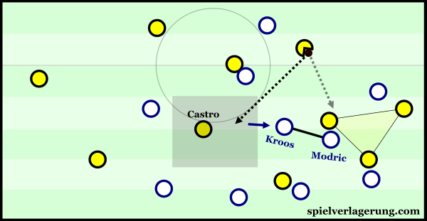 Castro received well in pockets of space during build-up down the left.