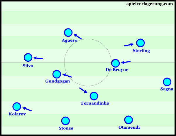 citys-structure-after-half-time