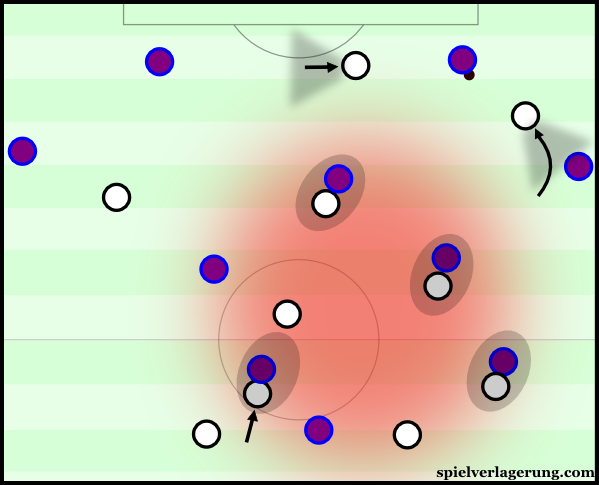 Example of Madrid forcing Barcelona into their high pressure centre.