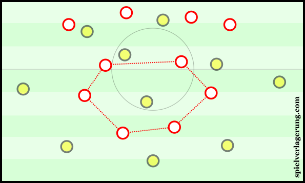 Leipzig's pressing structure.