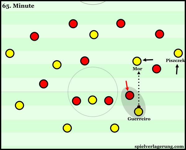 leverkusen-man-oriented-midfield-issue