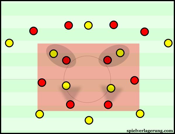 leverkusens-4-2-2-2-high-block