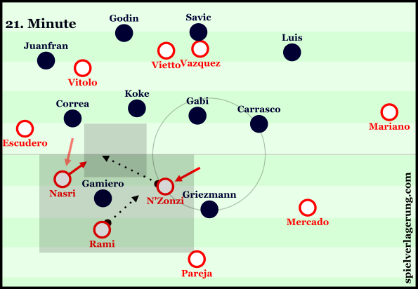 Nasri deep in build-up could help them to overload Atlético's press and advance the ball.