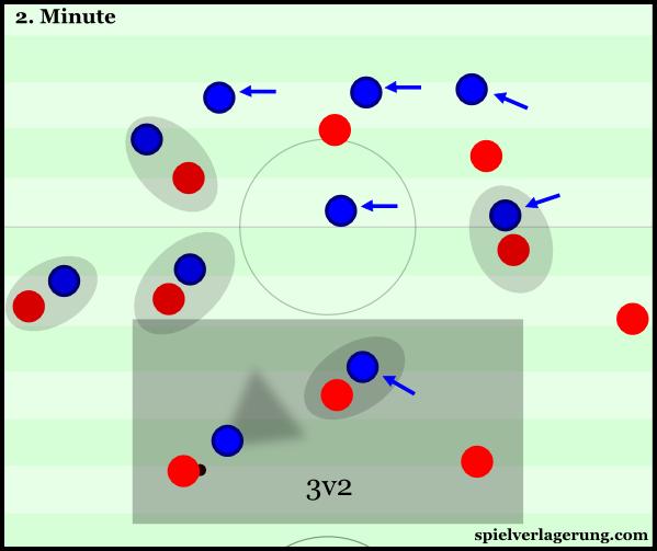 uniteds-4-4-2-press