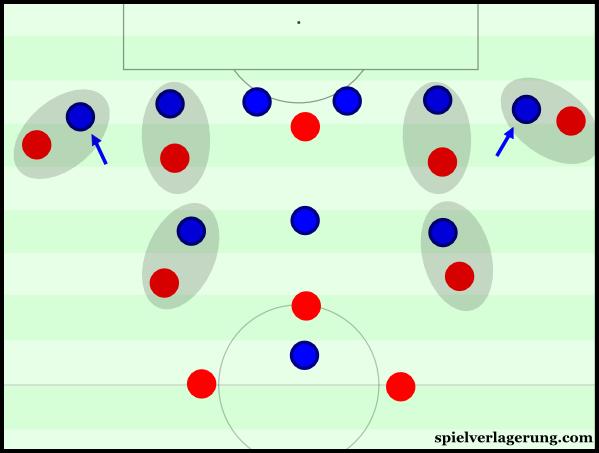 uniteds-6-3-1