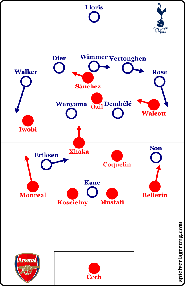 2016-11-06_arsenal-tottenham_formations