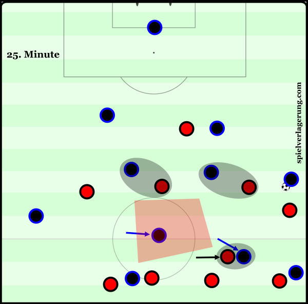 Joao Mario's attraction of Locatelli frequently opened up central space for Candreva to move into, but Inter seemed reluctant to use it.