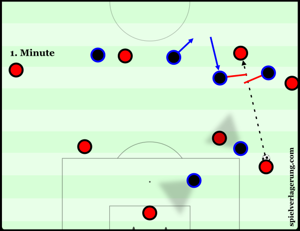 Inter initially did well to deny Milan access to their pivot, whilst using their horizontal compactness to prevent direct passes behind the line of pressure.