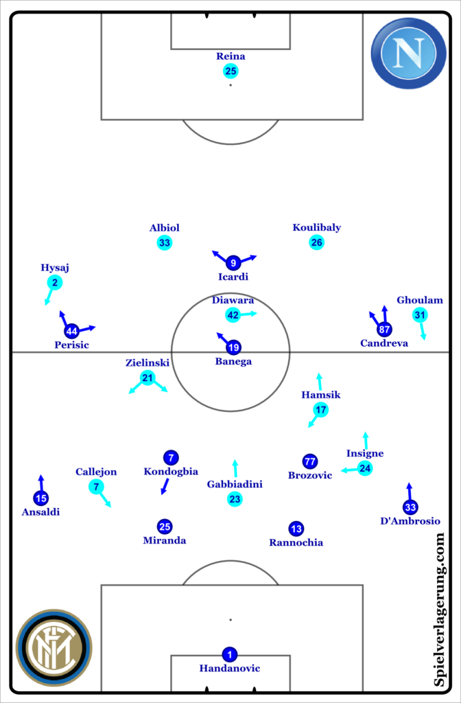 napoli-vs-inter-line-ups