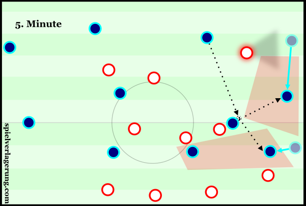 Granada's uncoordinated pressing allowed Sociedad many avenues of progression - either through their deep fullbacks or through their indented wingers.