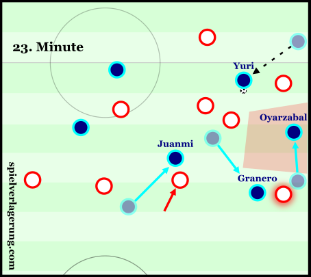 Juanmi's movement and the subsequent reaction from his teammates formed a key part of Sociedad's ability to break through that side.