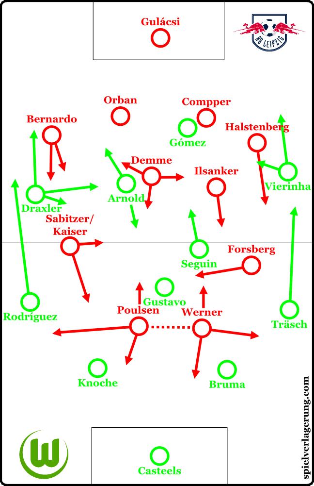 2016-10-16_wolfsburg-leipzig_formations