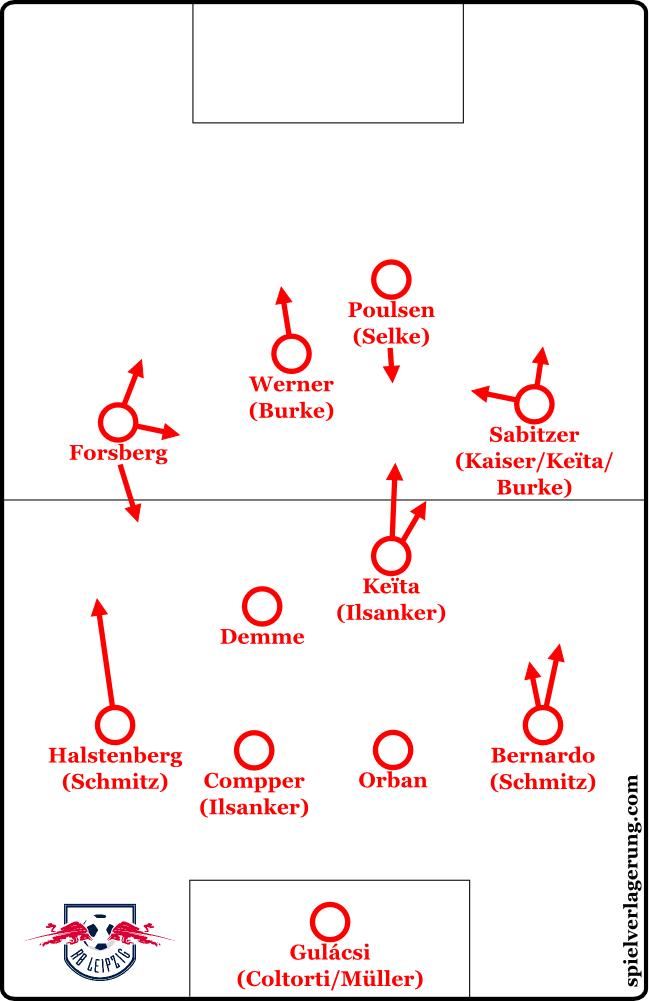 2016-12-22_leipzig_formation