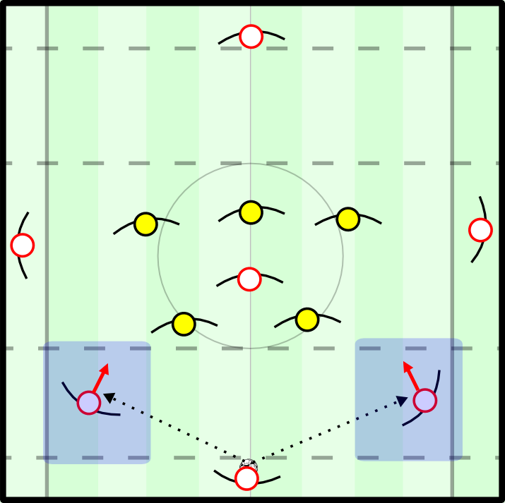 7V5 pattern vs zonal defence