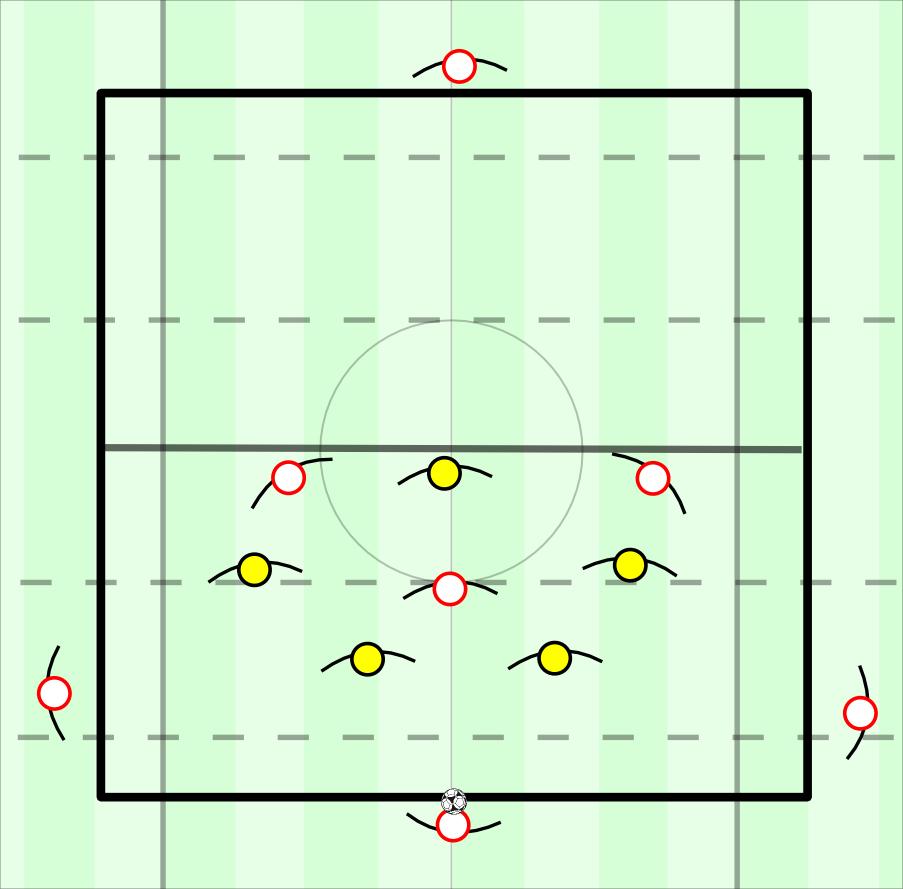 7v5 with offside