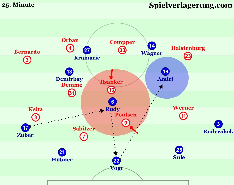 Hoffenheim build through Rudy