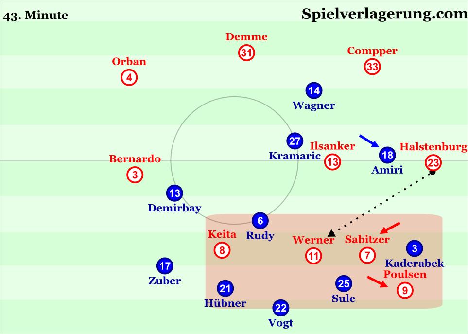 Leipzig's diagonal 10 space entries