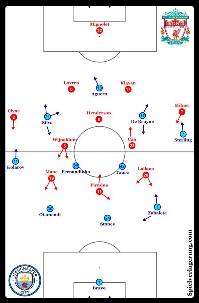 liverpool-vs-man-city-line-ups