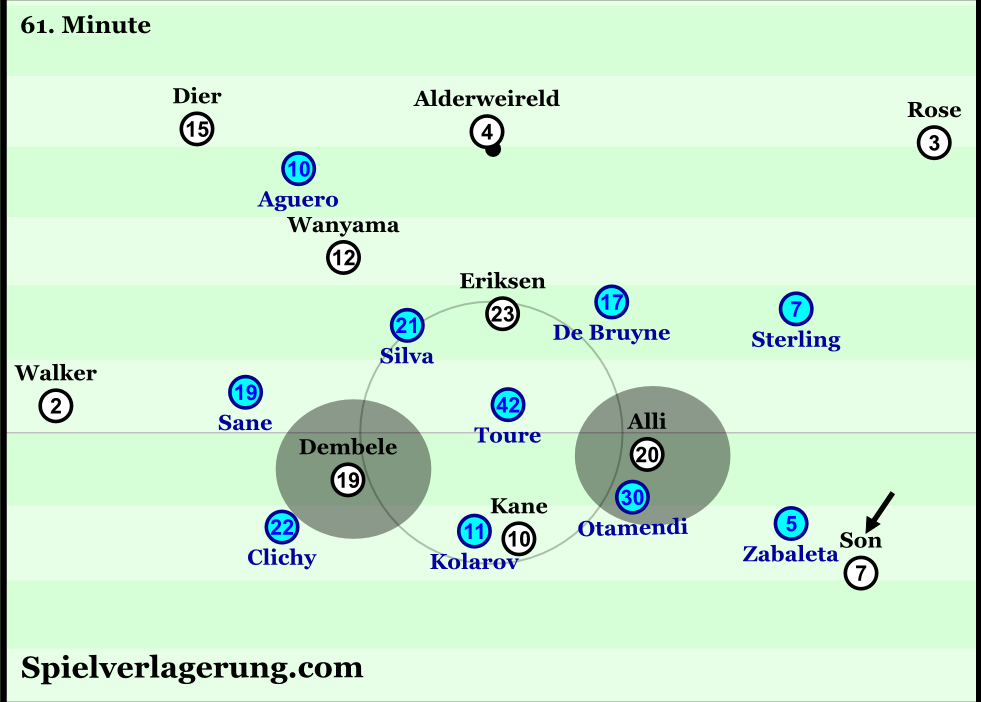 Spurs adapted structure