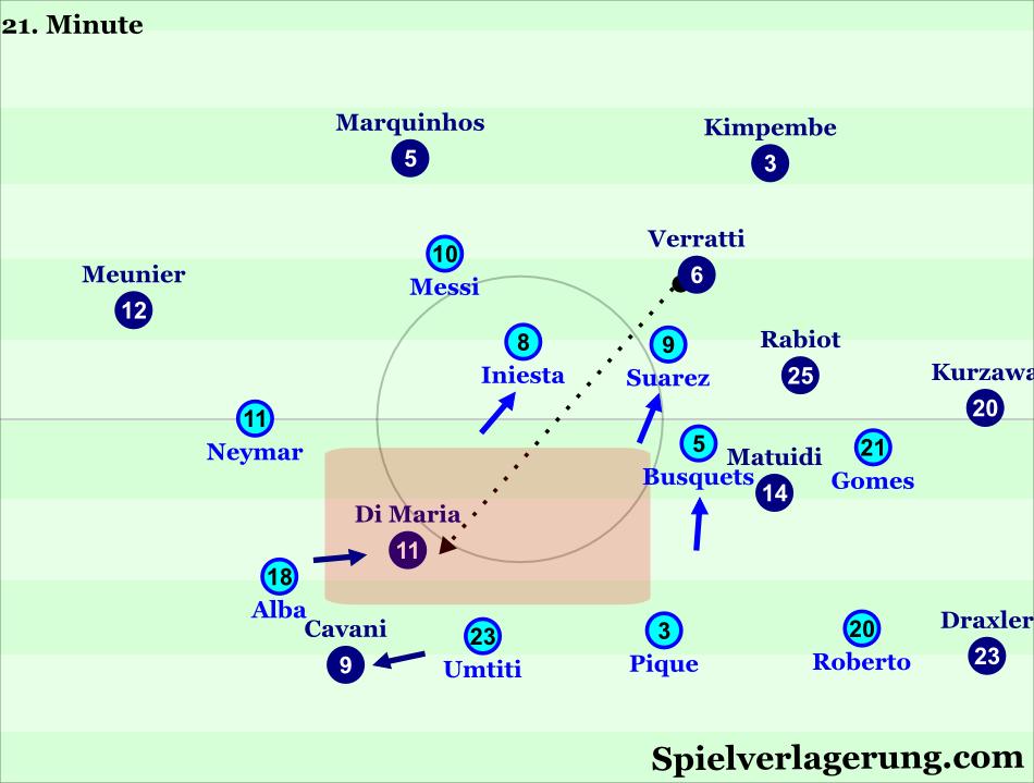 Barca poor team-mate orientation