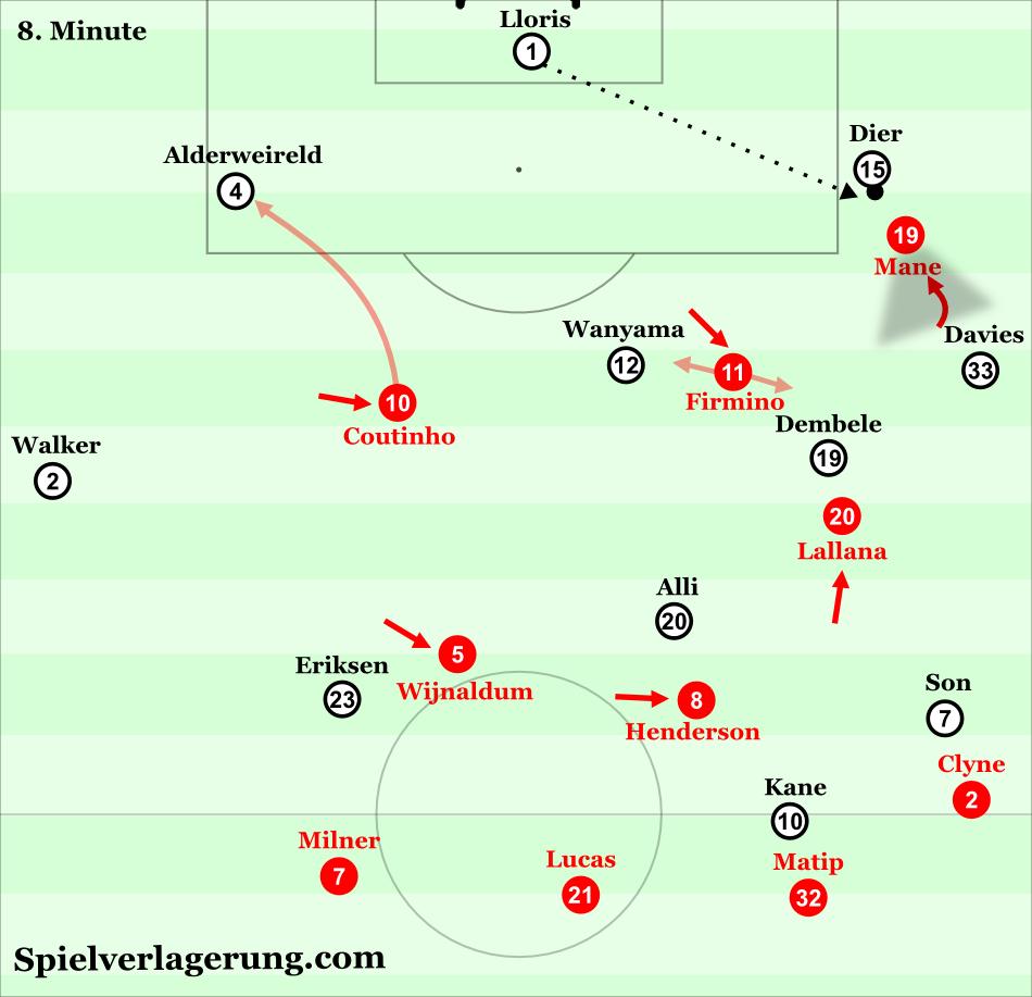 LFC high press vs Spurs (wide)