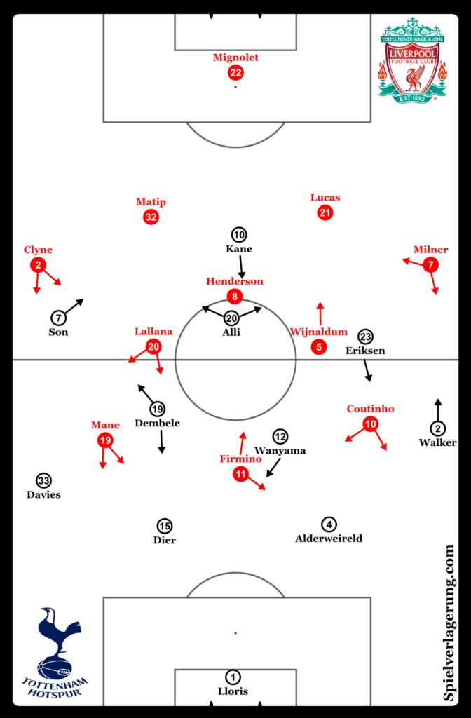Liverpool vs Spurs line-ups