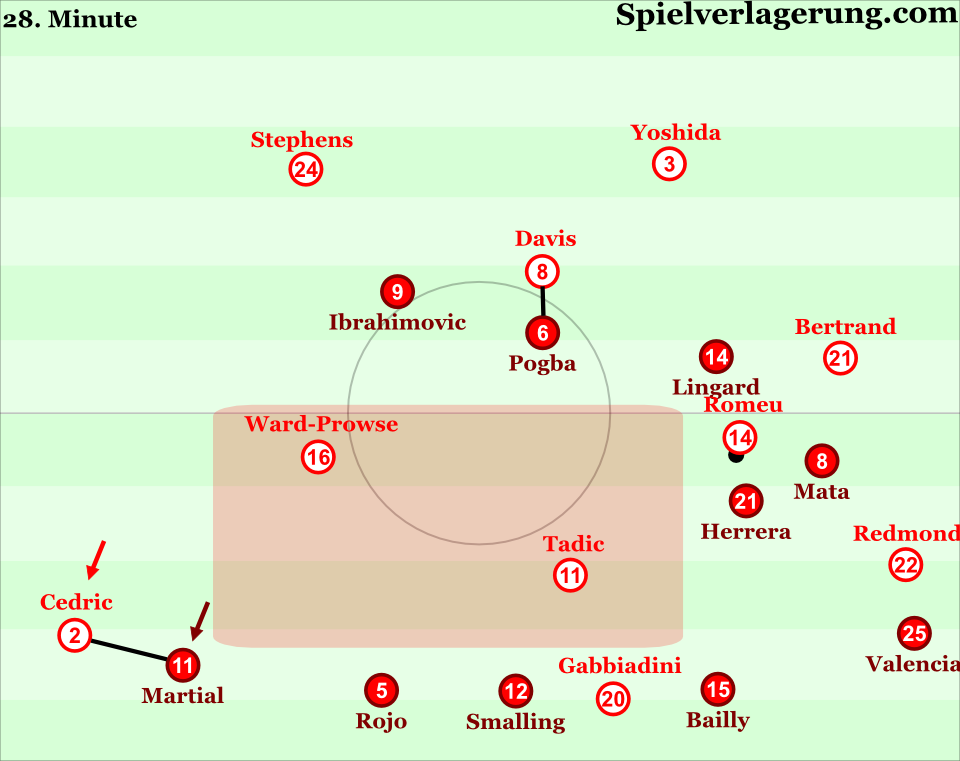 United poor compactness