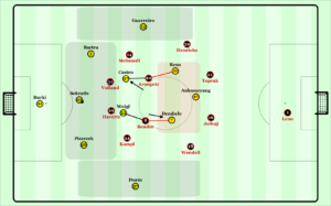 Dortmund's base 3-2-4-1, adapted from their original 3-1-4-2.