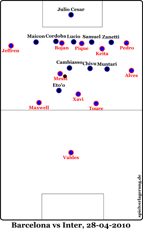 This defense definitely thinks differently in comparison to the previous example with Atletico Madrid, no?