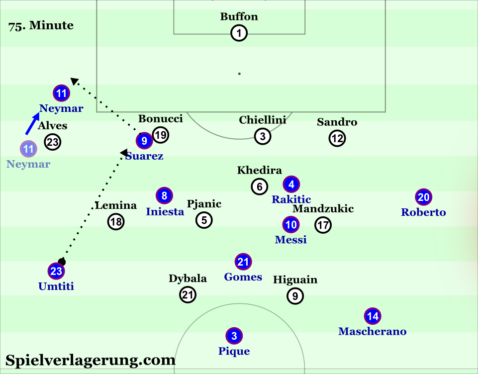 Barca attack channels