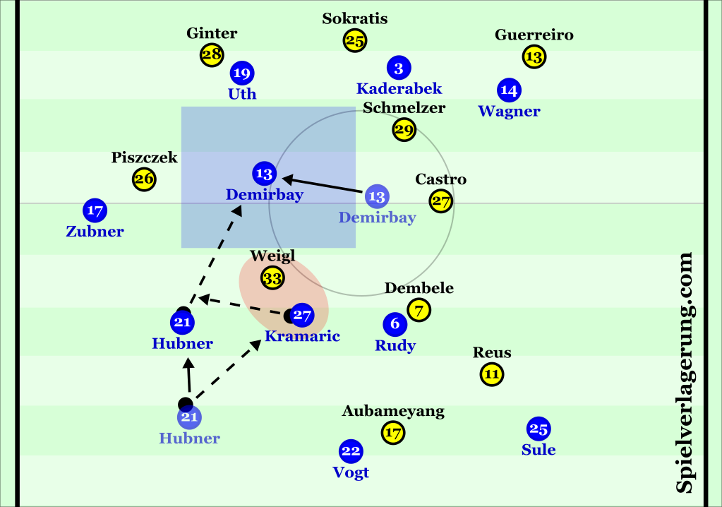 Hoffenheim looked to access the space behind Weigl.
