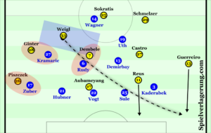 Weigl and Co. were allowed the time to pick out some longer-range passes