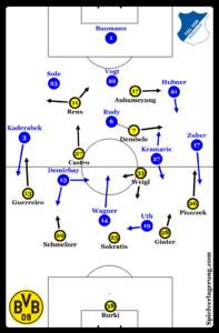 starting-lineups