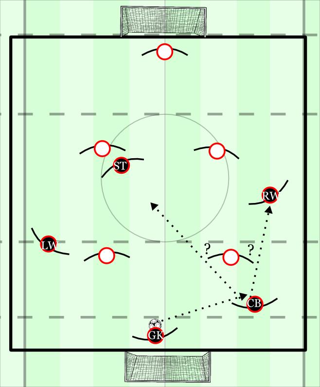 Goal kicks vs zonal 2-2