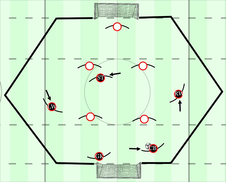 Hexagonal 5 a side game