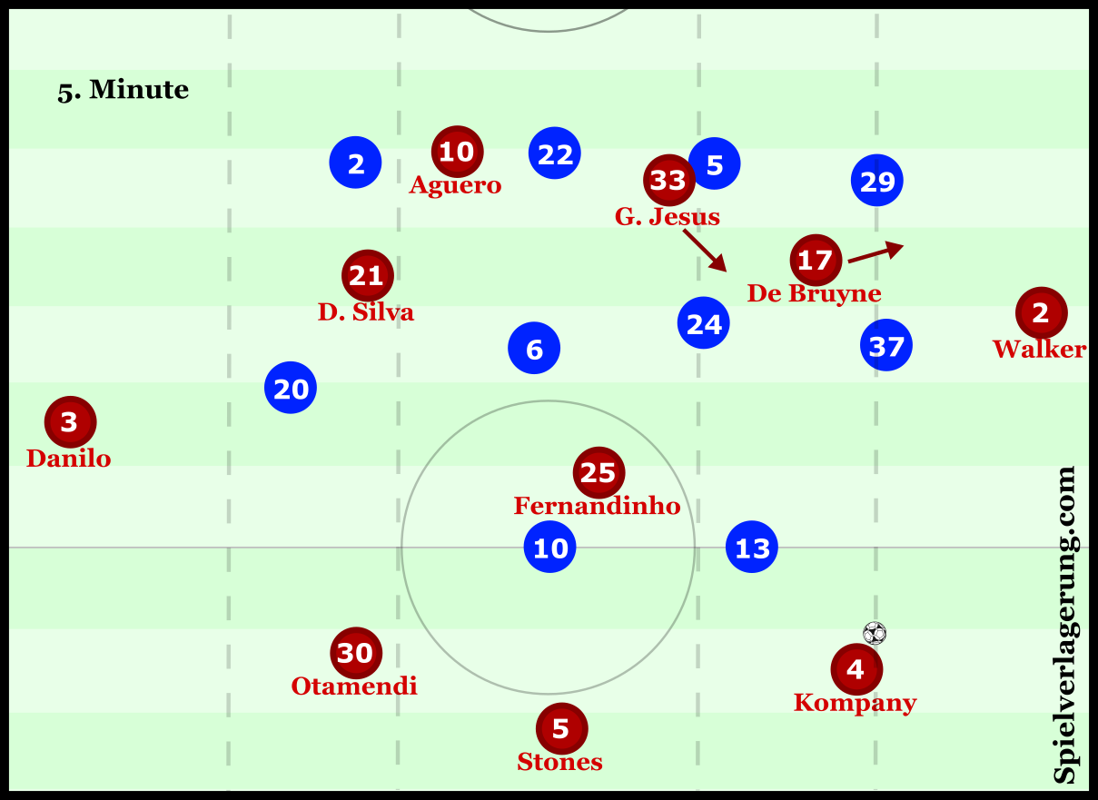 City's general attacking positions against Brighton's defensive block - with some movements found in this scene.
