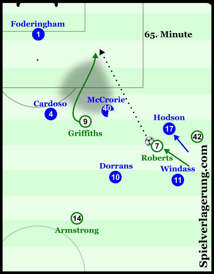 64.50 - Roberts diagonal dribble