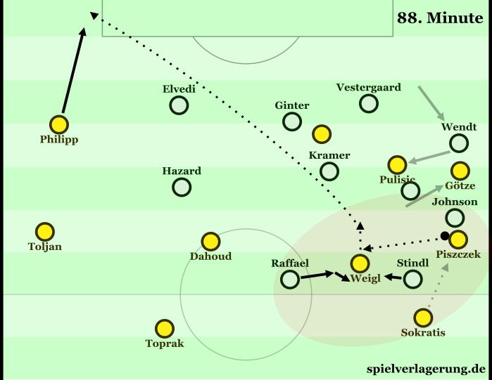 BVB, Weigl switch
