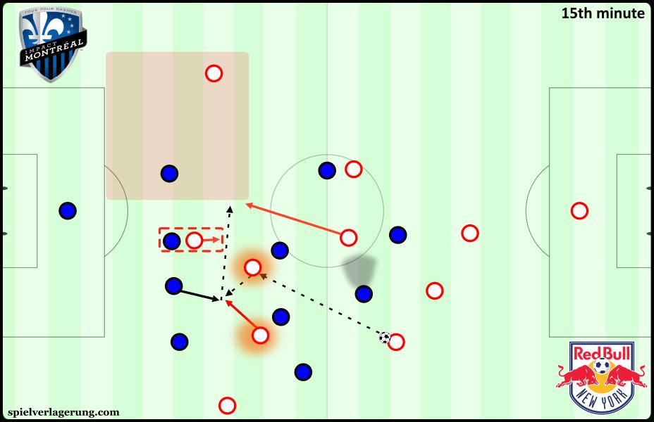 Montreal versus NYRB - third man between the lines