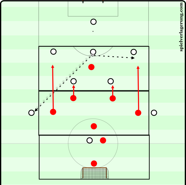 Positional game - Attracting opponents for chip balls