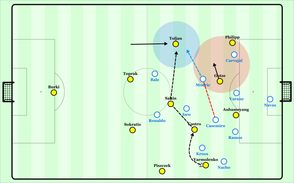 Exposing the diamond by finding the open far side fullback.