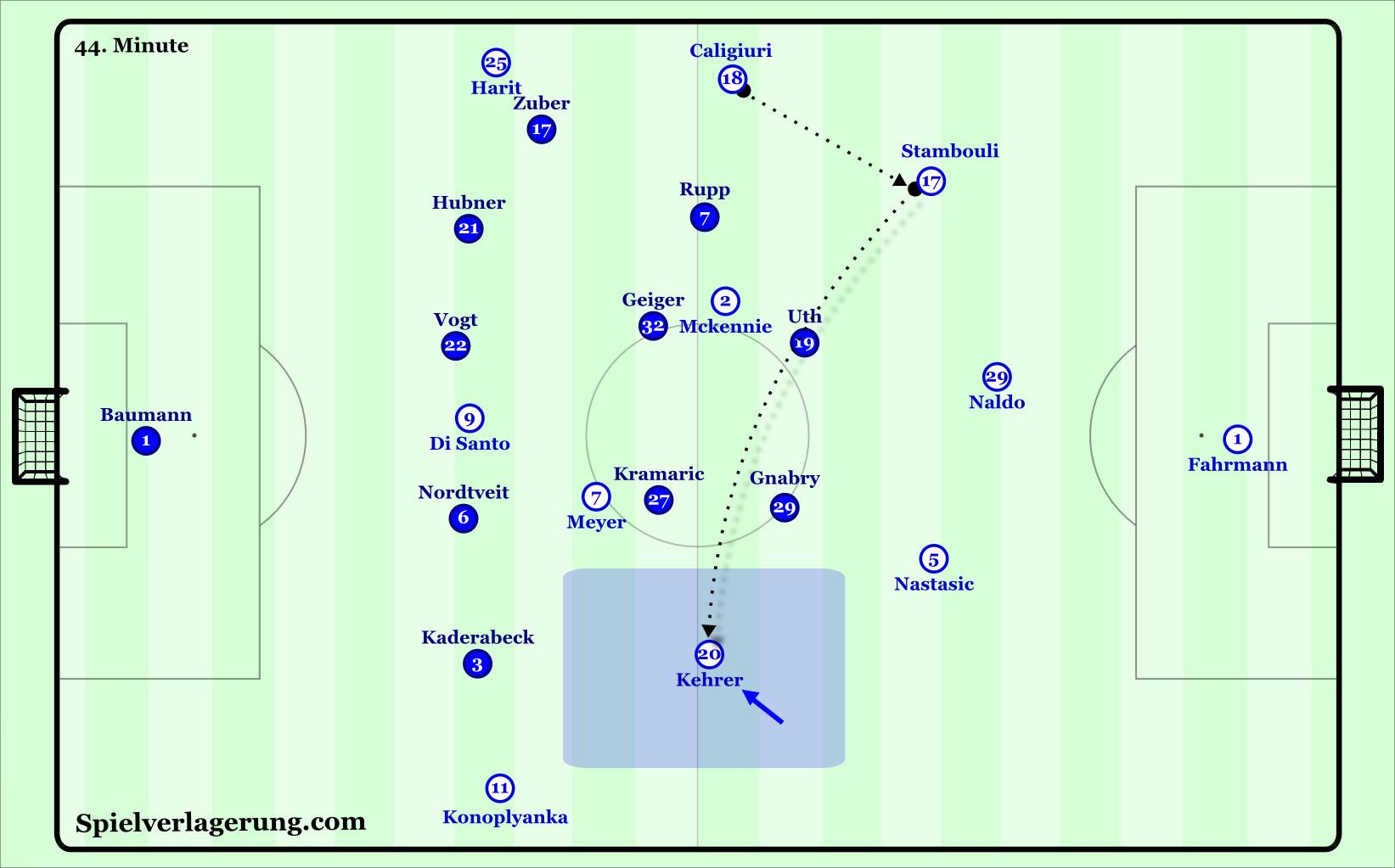 Schalke ball-far WB