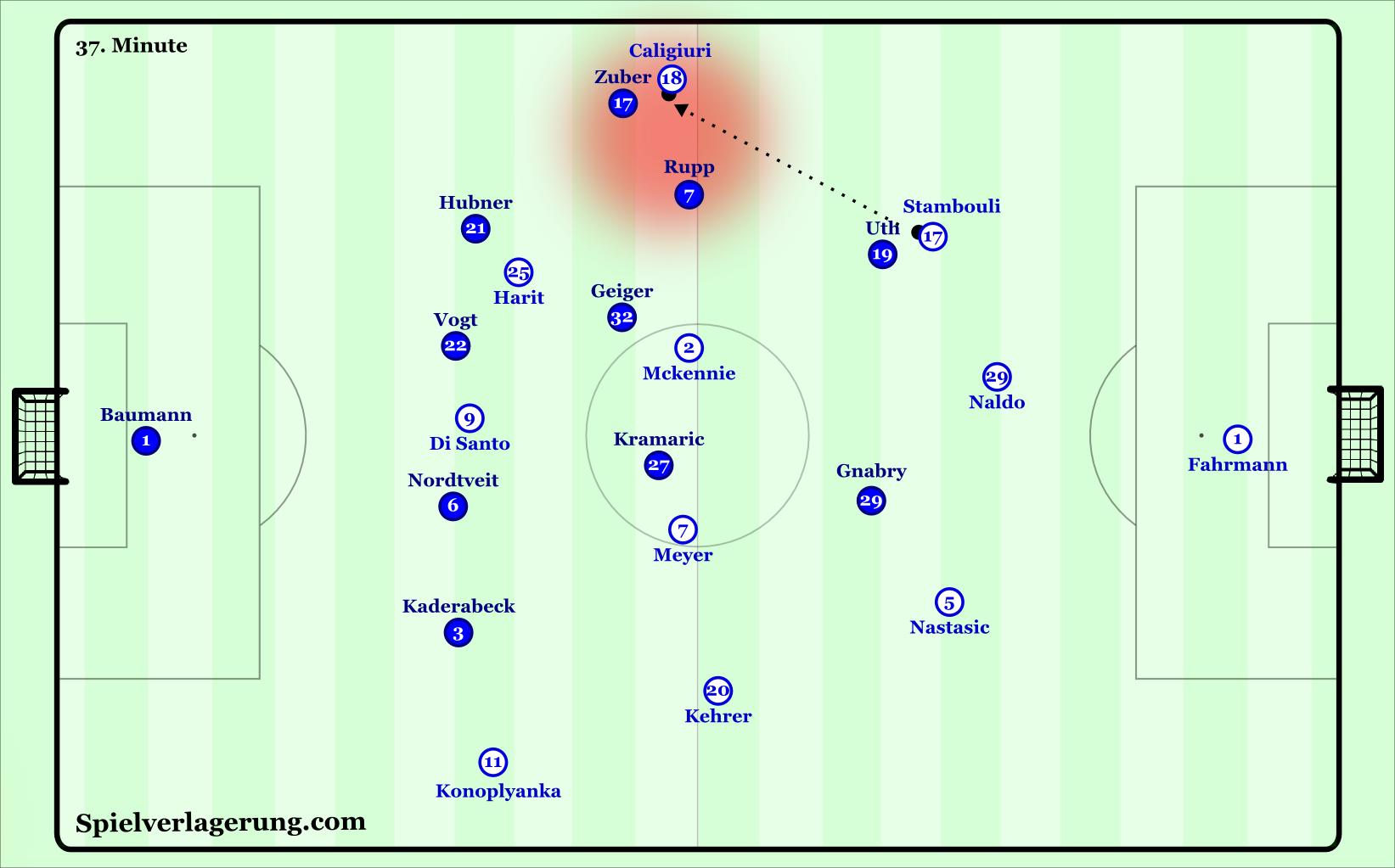 Schalke weak support