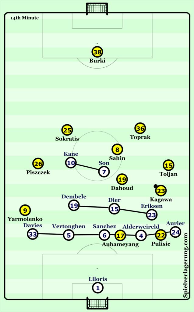 Tottenham 5-3-2